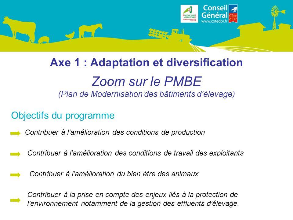 Axe 1 : Adaptation et diversification Zoom sur le PMBE (Plan de Modernisation des bâtiments délevage) Objectifs du programme Contribuer à la prise en compte des enjeux liés à la protection de lenvironnement notamment de la gestion des effluents délevage.