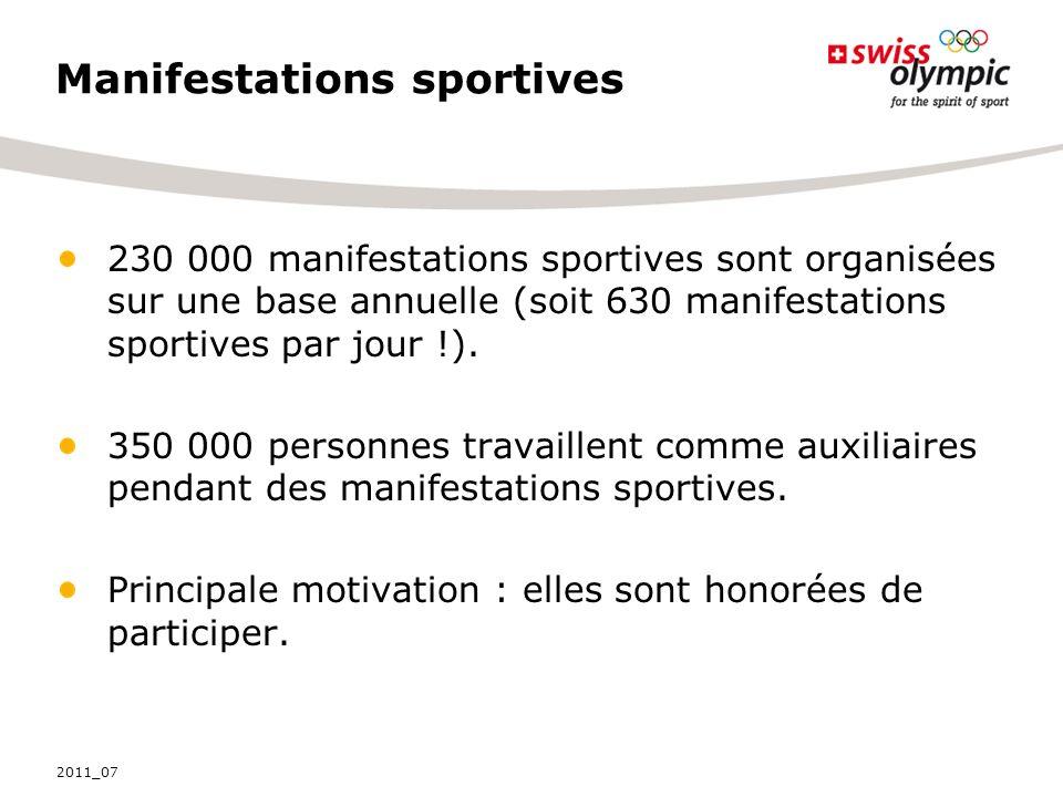 Manifestations sportives 230 000 manifestations sportives sont organisées sur une base annuelle (soit 630 manifestations sportives par jour !). 350 00