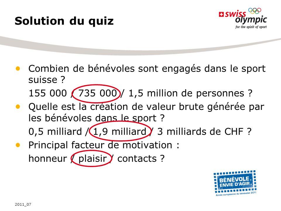 Solution du quiz Combien de bénévoles sont engagés dans le sport suisse ? 155 000 / 735 000 / 1,5 million de personnes ? Quelle est la création de val