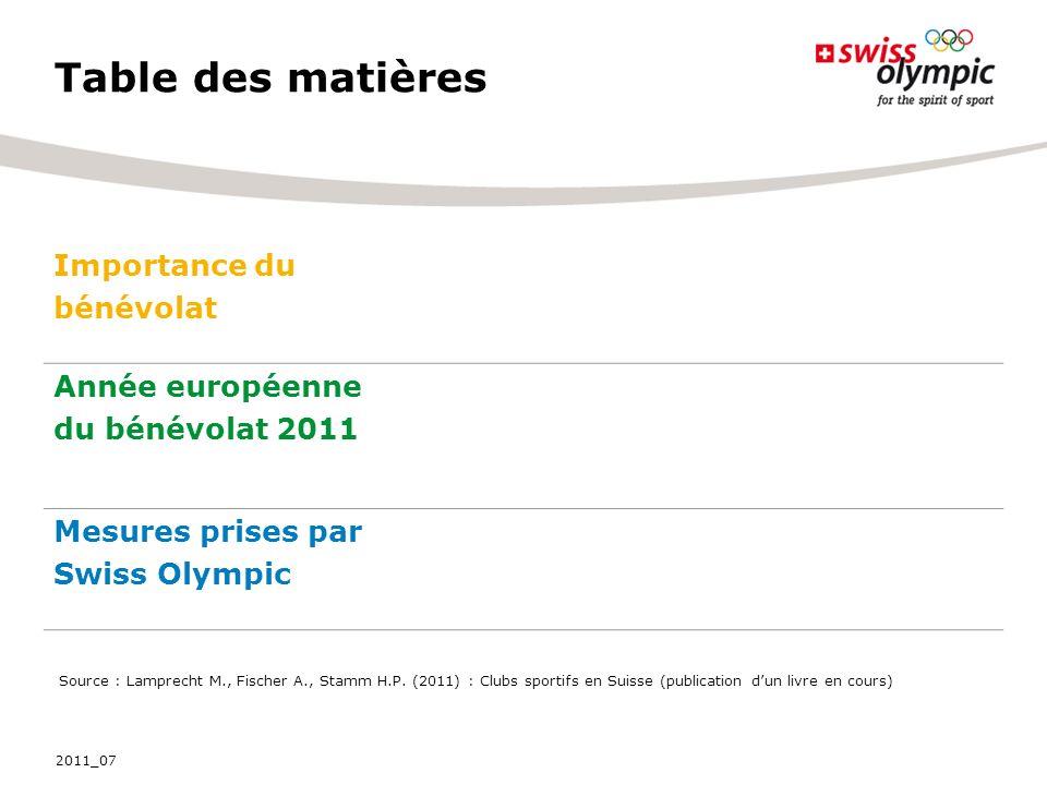 Table des matières Importance du bénévolat Année européenne du bénévolat 2011 Mesures prises par Swiss Olympic 2011_07 Source : Lamprecht M., Fischer