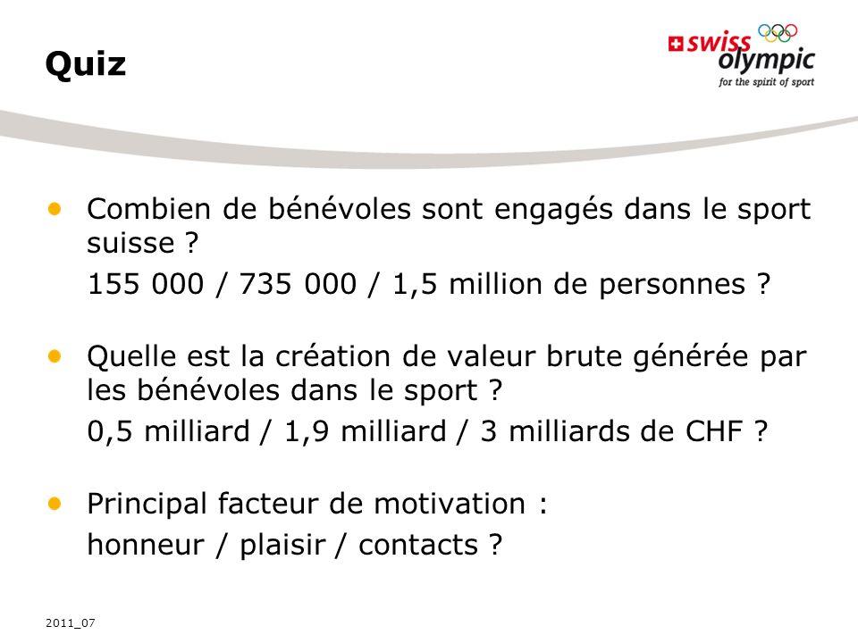 Quiz Combien de bénévoles sont engagés dans le sport suisse ? 155 000 / 735 000 / 1,5 million de personnes ? Quelle est la création de valeur brute gé
