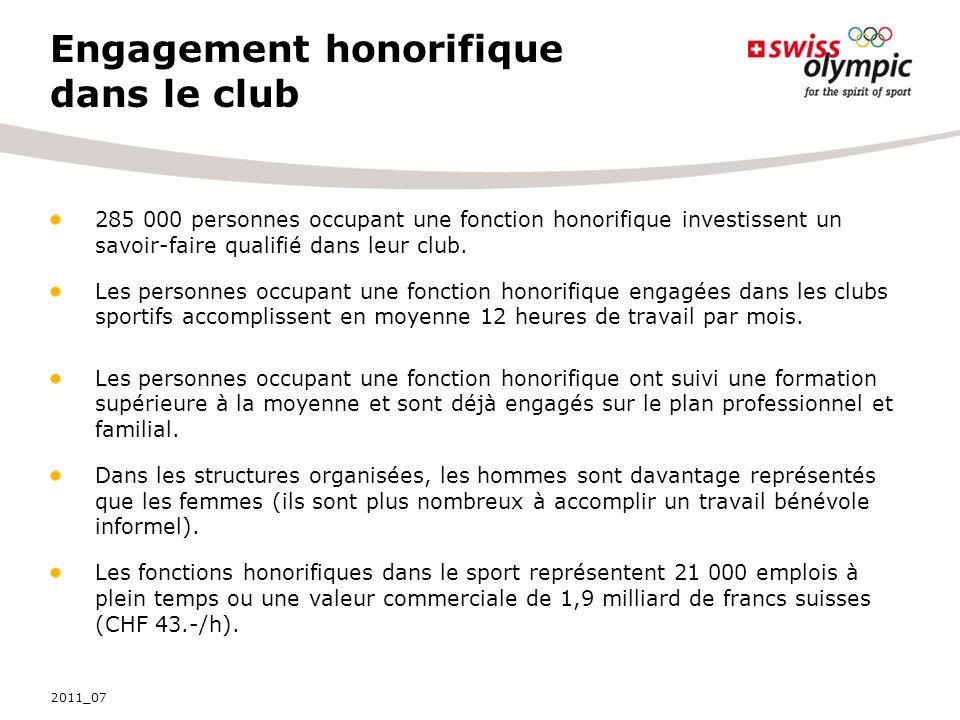 Engagement honorifique dans le club 285 000 personnes occupant une fonction honorifique investissent un savoir-faire qualifié dans leur club. Les pers