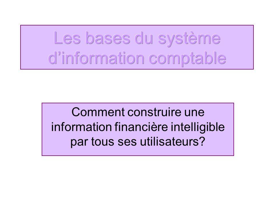 Comment construire une information financière intelligible par tous ses utilisateurs?