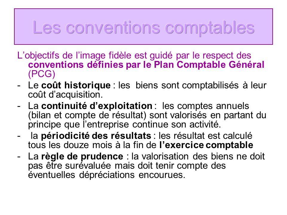 Lobjectifs de limage fidèle est guidé par le respect des conventions définies par le Plan Comptable Général (PCG) -Le coût historique : les biens sont comptabilisés à leur coût dacquisition.