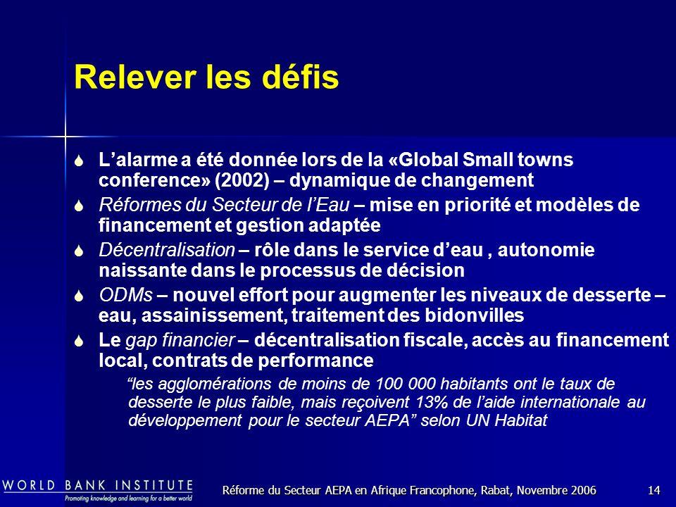 Réforme du Secteur AEPA en Afrique Francophone, Rabat, Novembre 200614 Relever les défis Lalarme a été donnée lors de la «Global Small towns conference» (2002) – dynamique de changement Réformes du Secteur de lEau – mise en priorité et modèles de financement et gestion adaptée Décentralisation – rôle dans le service deau, autonomie naissante dans le processus de décision ODMs – nouvel effort pour augmenter les niveaux de desserte – eau, assainissement, traitement des bidonvilles Le gap financier – décentralisation fiscale, accès au financement local, contrats de performance les agglomérations de moins de 100 000 habitants ont le taux de desserte le plus faible, mais reçoivent 13% de laide internationale au développement pour le secteur AEPA selon UN Habitat
