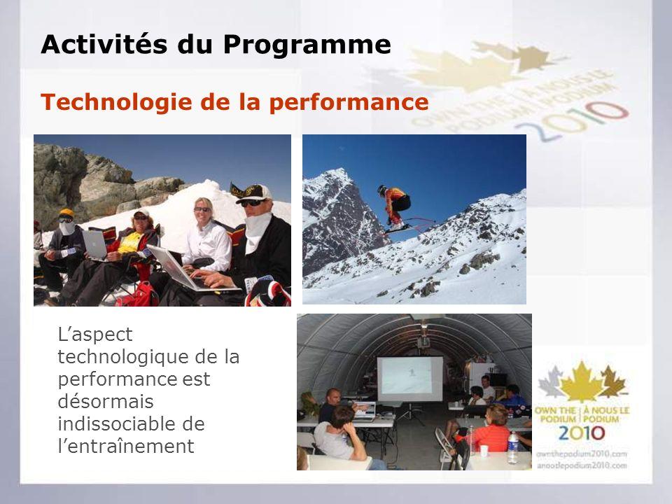 Activités du Programme Technologie de la performance Laspect technologique de la performance est désormais indissociable de lentraînement