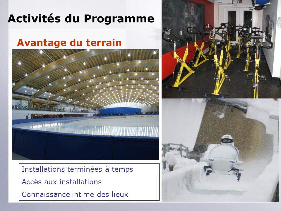 Activités du Programme Avantage du terrain Installations terminées à temps Accès aux installations Connaissance intime des lieux
