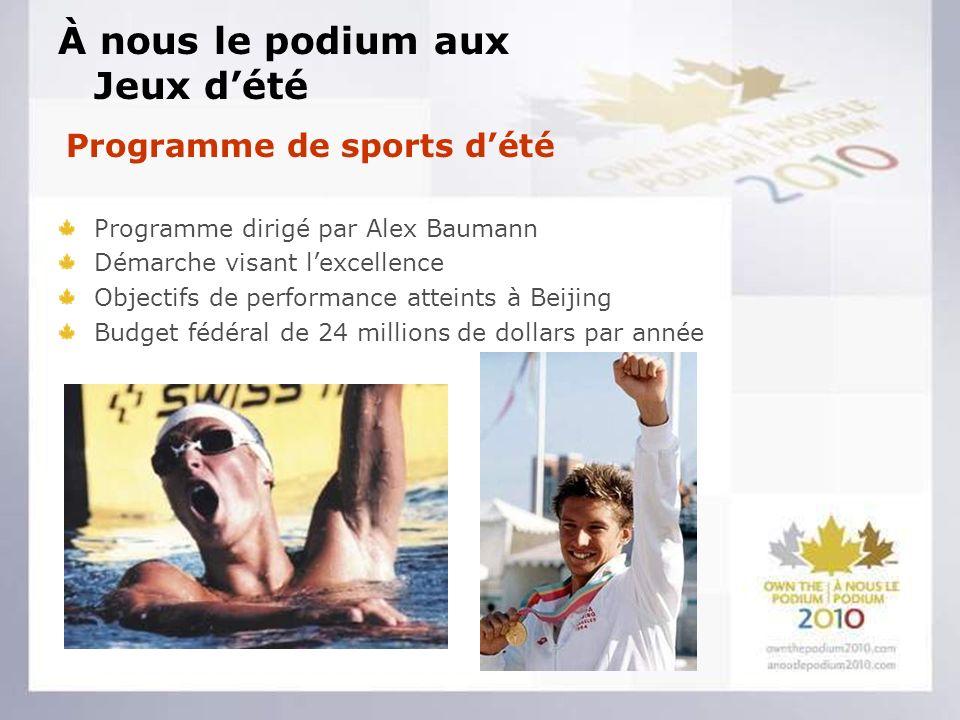À nous le podium aux Jeux dété Programme dirigé par Alex Baumann Démarche visant lexcellence Objectifs de performance atteints à Beijing Budget fédéral de 24 millions de dollars par année Programme de sports dété