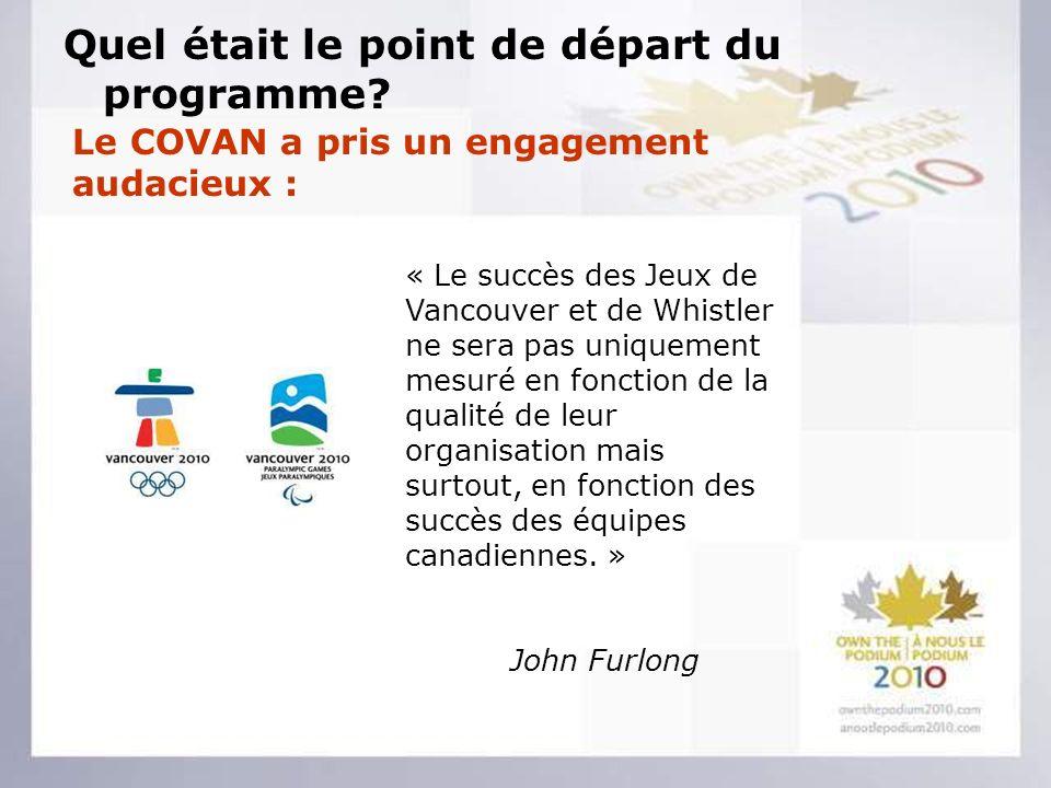 Une démarche de partenariat Comité olympique canadien Comité paralympique canadien COVAN Sport Canada