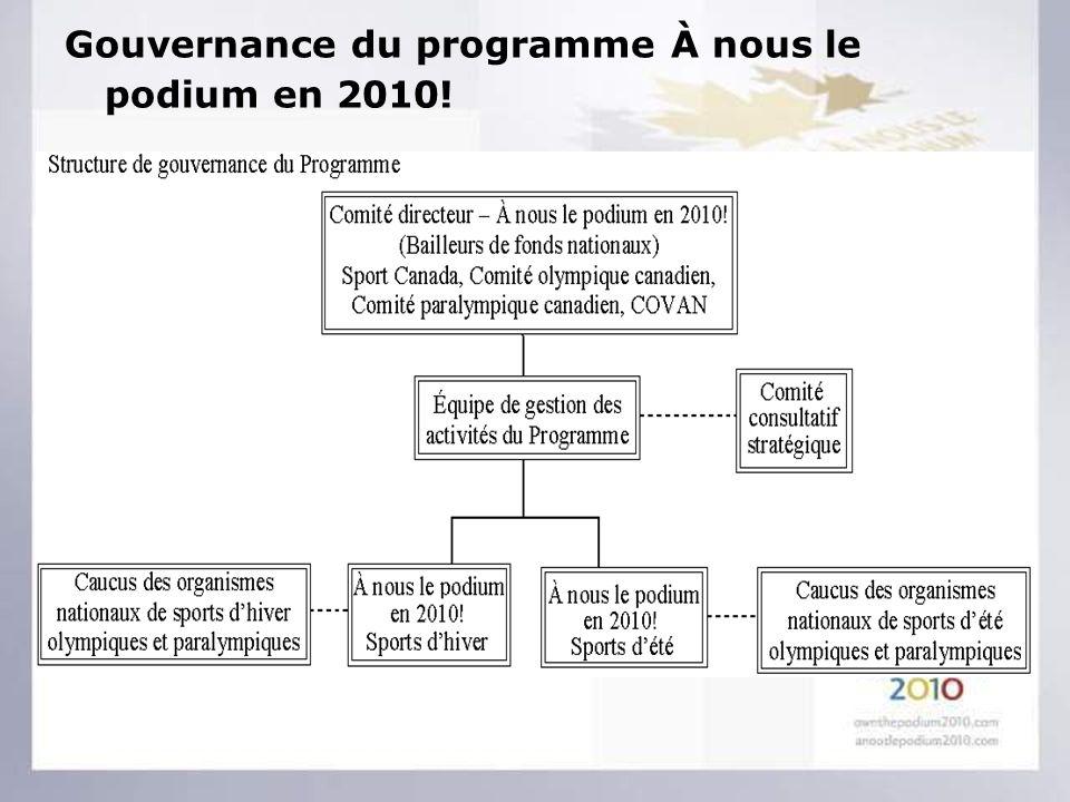 Gouvernance du programme À nous le podium en 2010!