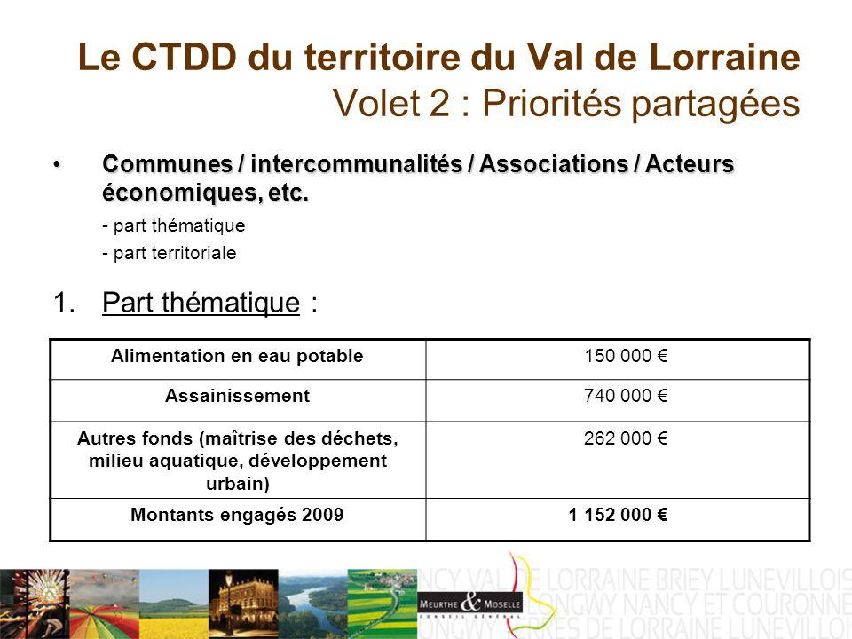 Le CTDD du territoire du Val de Lorraine Volet 2 : Priorités partagées Communes / intercommunalités / Associations / Acteurs économiques, etc.Communes / intercommunalités / Associations / Acteurs économiques, etc.