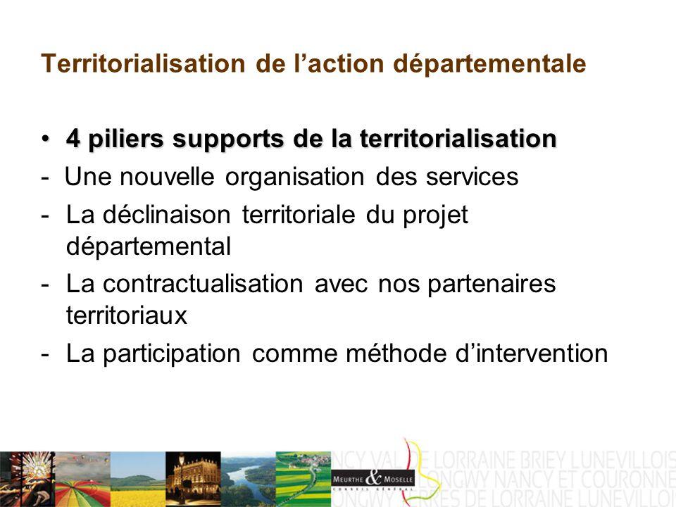 Le contrat territorial de développement durable Principes Pour chacun des 6 territoires: Un contrat unique (CTDD) de 3 ans 2009-2011 signé avec les pays et intercommunalités.Un contrat unique (CTDD) de 3 ans 2009-2011 signé avec les pays et intercommunalités.