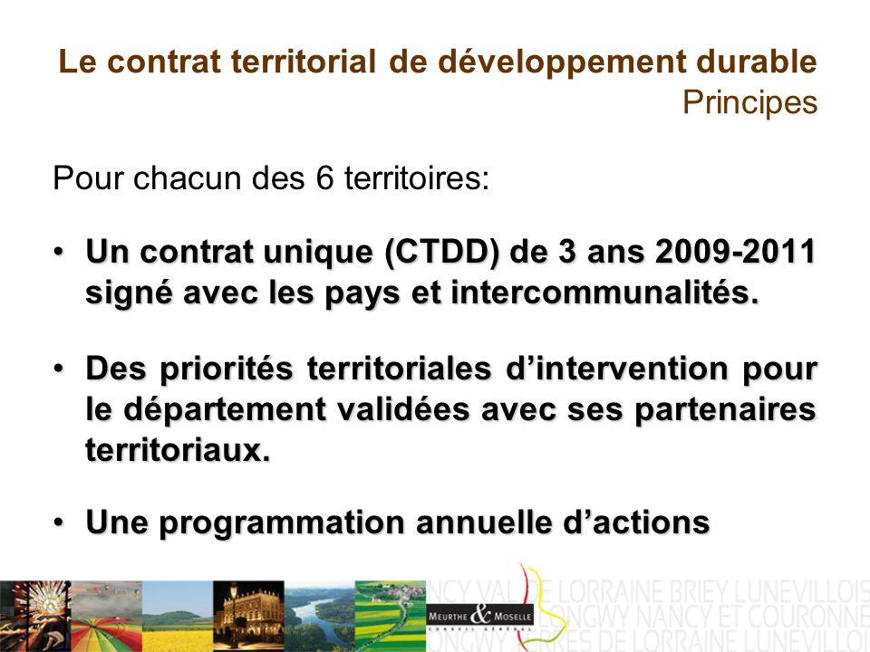 Le contrat territorial de développement durable Objectifs Maintenir un effort conséquent en direction des territoires en soutenant prioritairement les projets structurants.Maintenir un effort conséquent en direction des territoires en soutenant prioritairement les projets structurants.