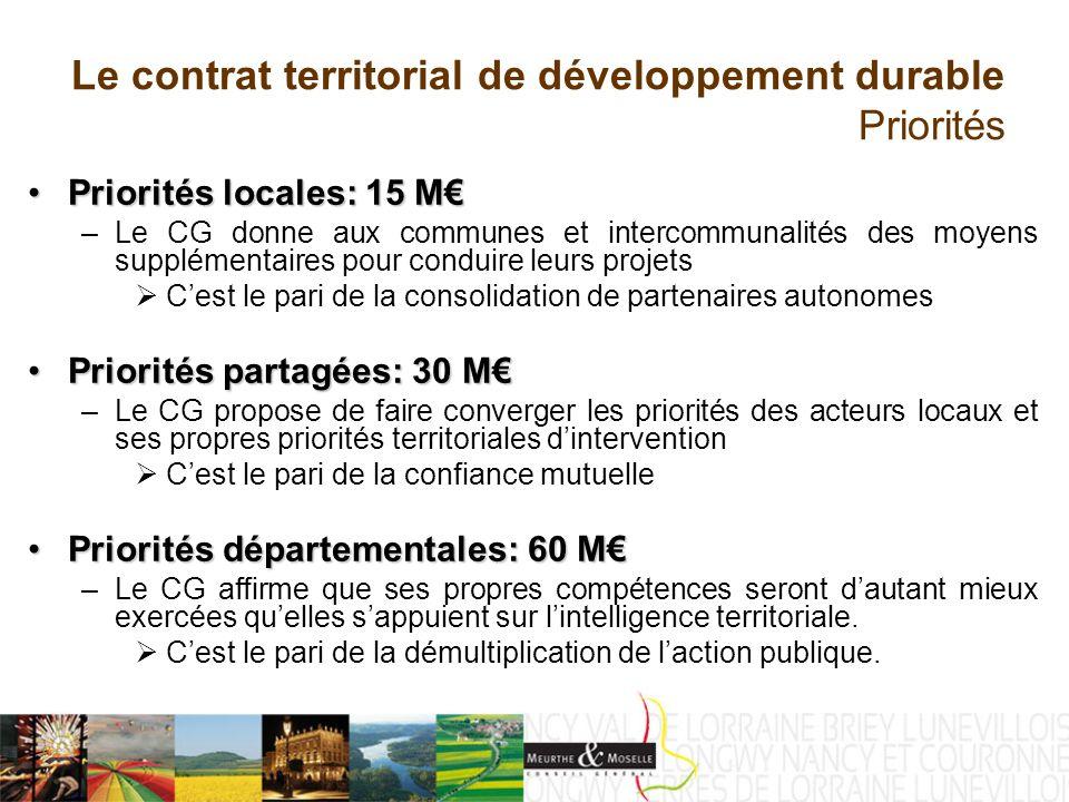 Le CTDD du territoire du Val de Lorraine Eléments de bilan après 18 mois de fonctionnement Les financements du CG mis au service des priorités définies, tant en matière économique que de développement des services.