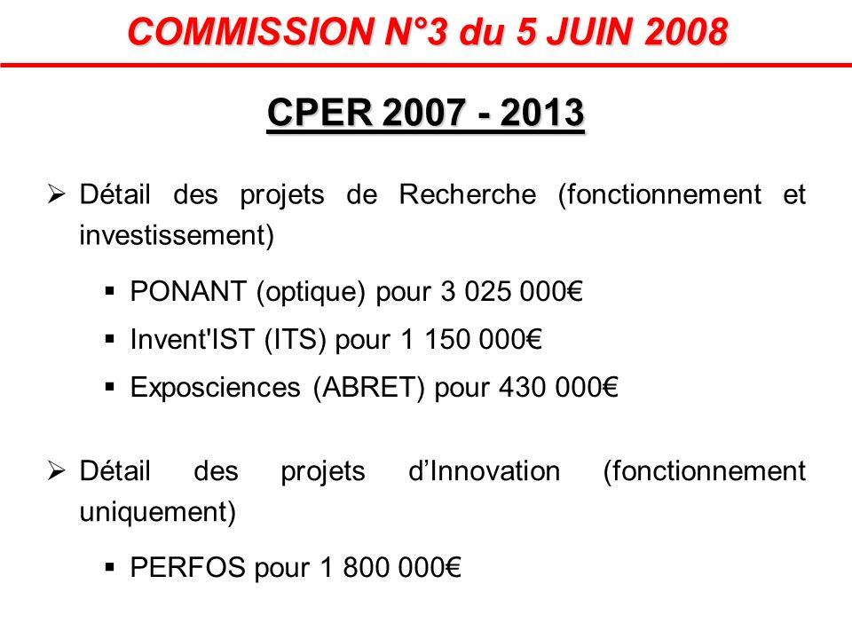 CPER 2007 - 2013 COMMISSION N°3 du 5 JUIN 2008 Détail des projets de Recherche (fonctionnement et investissement) PONANT (optique) pour 3 025 000 Inve