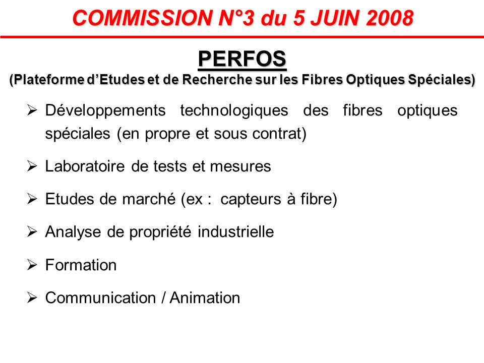 COMMISSION N°3 du 5 JUIN 2008 Développements technologiques des fibres optiques spéciales (en propre et sous contrat) Laboratoire de tests et mesures