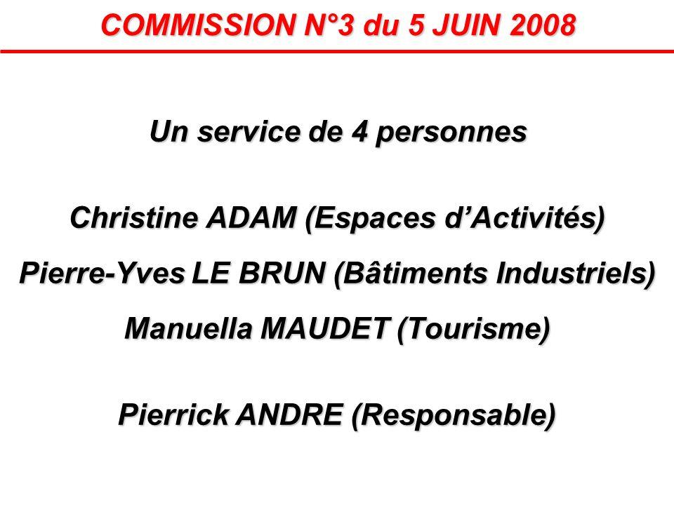 Un service de 4 personnes Christine ADAM (Espaces dActivités) Pierre-Yves LE BRUN (Bâtiments Industriels) Manuella MAUDET (Tourisme) Pierrick ANDRE (R