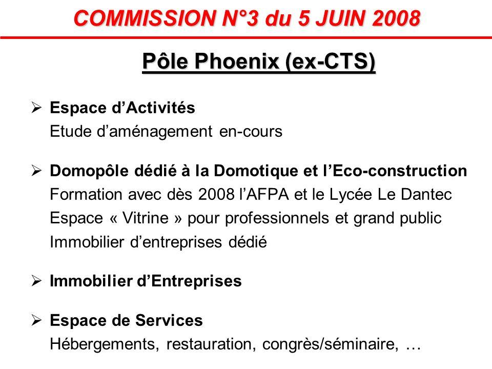 Pôle Phoenix (ex-CTS) Espace dActivités Etude daménagement en-cours Domopôle dédié à la Domotique et lEco-construction Formation avec dès 2008 lAFPA e