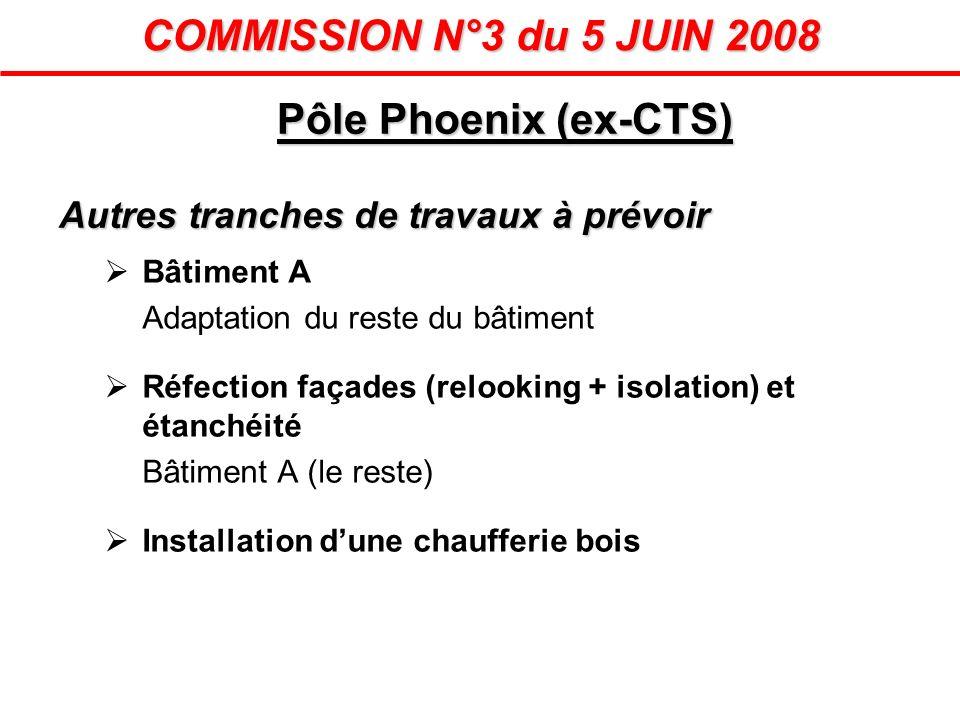 Pôle Phoenix (ex-CTS) Autres tranches de travaux à prévoir Bâtiment A Adaptation du reste du bâtiment Réfection façades (relooking + isolation) et éta