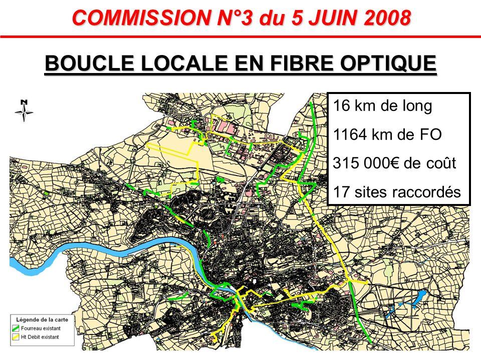 BOUCLE LOCALE EN FIBRE OPTIQUE COMMISSION N°3 du 5 JUIN 2008 16 km de long 1164 km de FO 315 000 de coût 17 sites raccordés