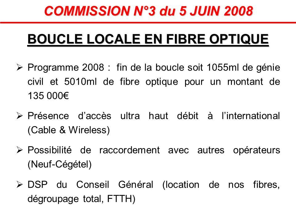 BOUCLE LOCALE EN FIBRE OPTIQUE COMMISSION N°3 du 5 JUIN 2008 Programme 2008 : fin de la boucle soit 1055ml de génie civil et 5010ml de fibre optique p