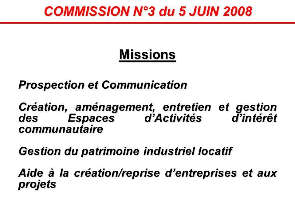 Missions Prospection et Communication Création, aménagement, entretien et gestion des Espaces dActivités dintérêt communautaire Gestion du patrimoine