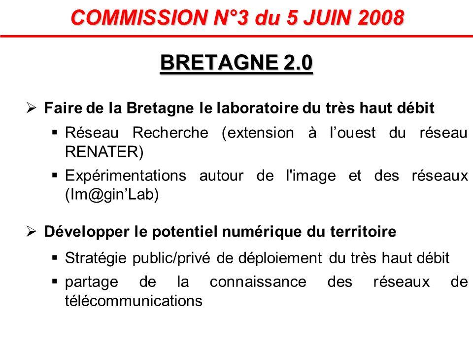 Faire de la Bretagne le laboratoire du très haut débit Réseau Recherche (extension à louest du réseau RENATER) Expérimentations autour de l'image et d