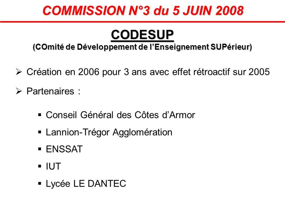 CODESUP (COmité de Développement de lEnseignement SUPérieur) COMMISSION N°3 du 5 JUIN 2008 Création en 2006 pour 3 ans avec effet rétroactif sur 2005