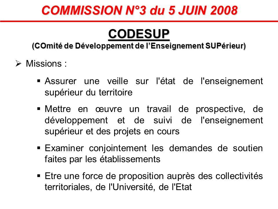 COMMISSION N°3 du 5 JUIN 2008 Missions : Assurer une veille sur l'état de l'enseignement supérieur du territoire Mettre en œuvre un travail de prospec