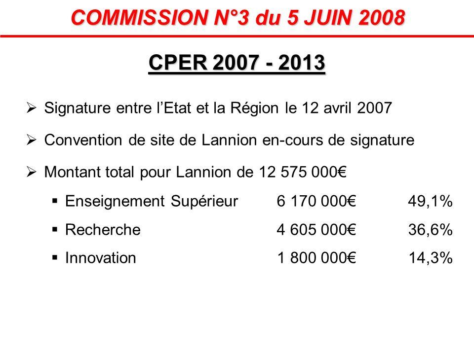 CPER 2007 - 2013 COMMISSION N°3 du 5 JUIN 2008 Signature entre lEtat et la Région le 12 avril 2007 Convention de site de Lannion en-cours de signature