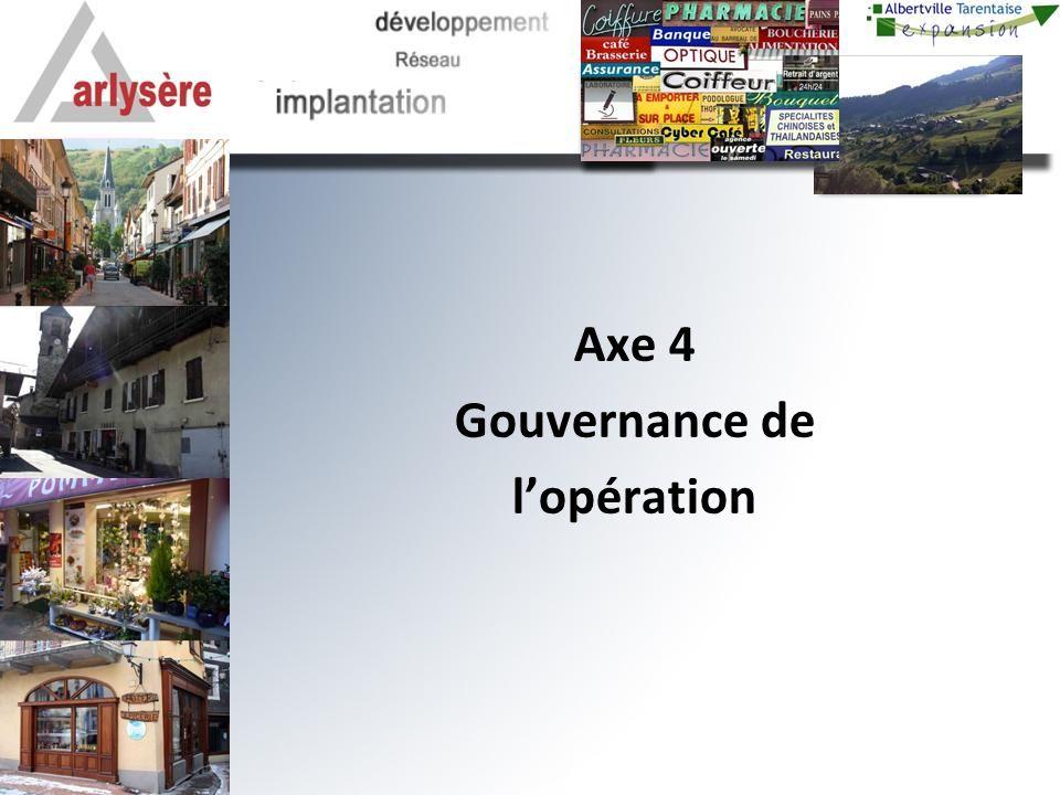 Axe 4 Gouvernance de lopération