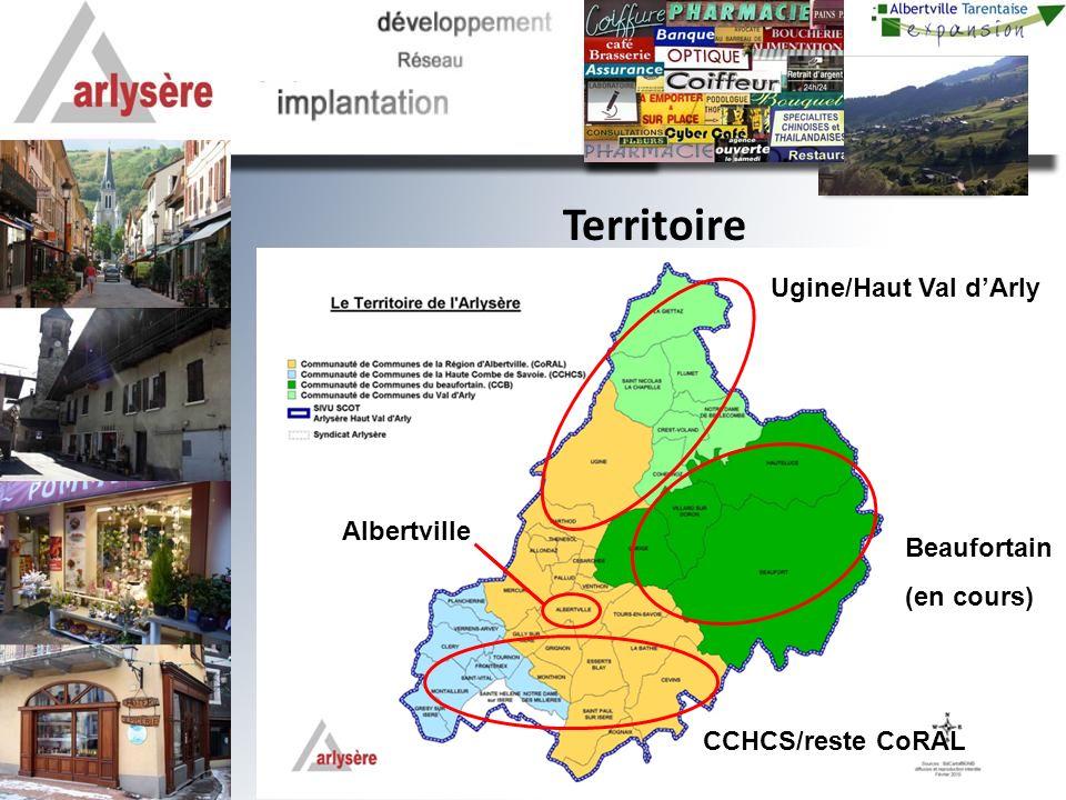Territoire Ugine/Haut Val dArly Beaufortain (en cours) Albertville CCHCS/reste CoRAL