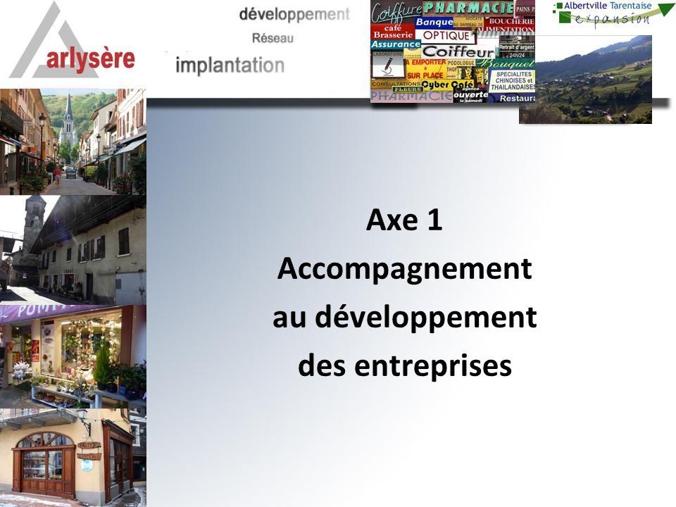 Axe 1 Accompagnement au développement des entreprises