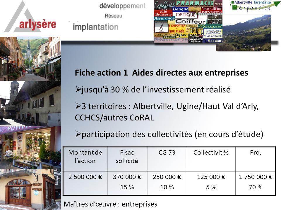 Fiche action 1 Aides directes aux entreprises jusquà 30 % de linvestissement réalisé 3 territoires : Albertville, Ugine/Haut Val dArly, CCHCS/autres CoRAL participation des collectivités (en cours détude) Montant de laction Fisac sollicité CG 73CollectivitésPro.
