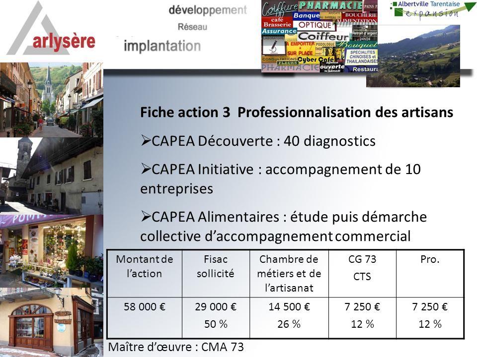 Fiche action 4 Professionnalisation des commerçants PERFORMANCE Commerces : 40 diagnostics Coût pour lentreprise : 40 Montant de laction Fisac sollicité CCITPro.