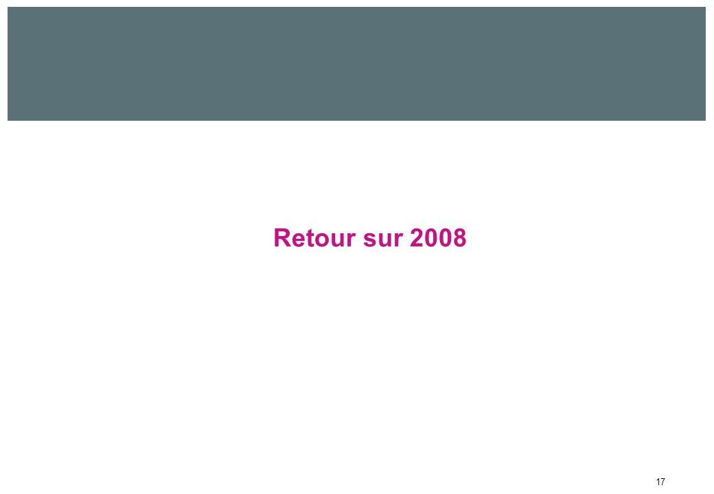 17 Retour sur 2008