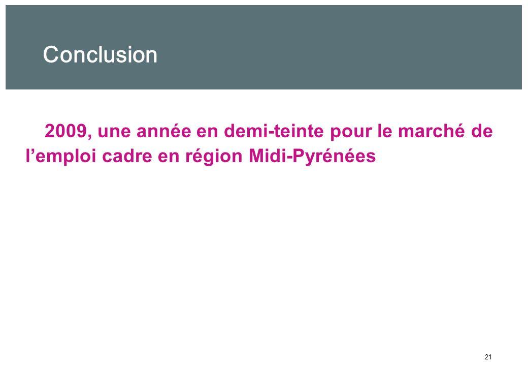 21 Conclusion 2009, une année en demi-teinte pour le marché de lemploi cadre en région Midi-Pyrénées