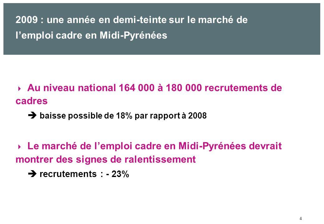 4 Au niveau national 164 000 à 180 000 recrutements de cadres baisse possible de 18% par rapport à 2008 Le marché de lemploi cadre en Midi-Pyrénées devrait montrer des signes de ralentissement recrutements : - 23% 2009 : une année en demi-teinte sur le marché de lemploi cadre en Midi-Pyrénées