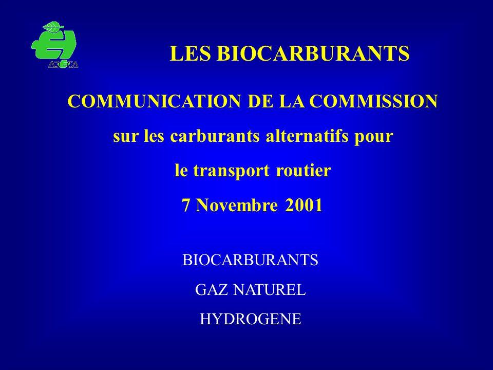 LES BIOCARBURANTS COMMUNICATION DE LA COMMISSION sur les carburants alternatifs pour le transport routier 7 Novembre 2001 BIOCARBURANTS GAZ NATUREL HY