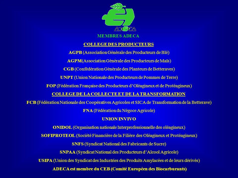 MEMBRES ADECA COLLEGE DES PRODUCTEURS AGPB (Association Générale des Producteurs de Blé) AGPM(Association Générale des Producteurs de Maïs) CGB (Confé