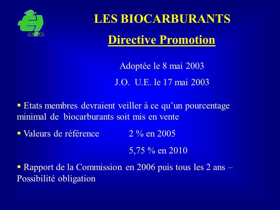 LES BIOCARBURANTS Etats membres devraient veiller à ce quun pourcentage minimal de biocarburants soit mis en vente Valeurs de référence 2 % en 2005 5,