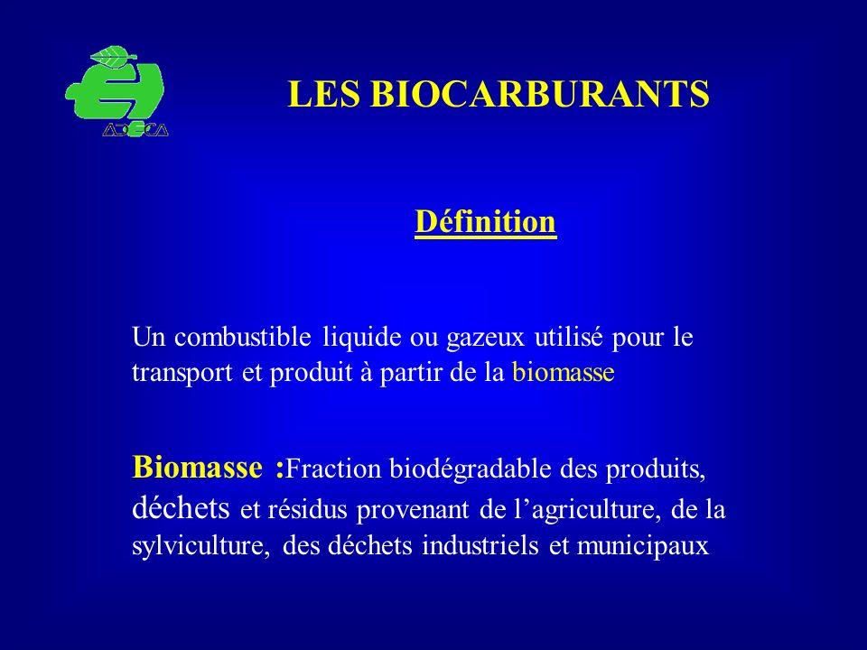 LES BIOCARBURANTS Définition Un combustible liquide ou gazeux utilisé pour le transport et produit à partir de la biomasse Biomasse : Fraction biodégr
