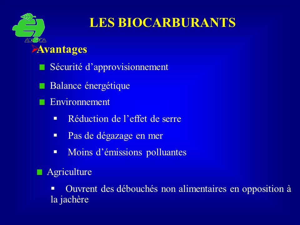 LES BIOCARBURANTS Avantages Agriculture Ouvrent des débouchés non alimentaires en opposition à la jachère Sécurité dapprovisionnement Balance énergéti