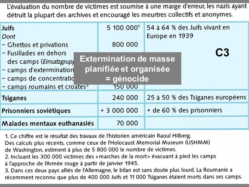 C3 Extermination de masse planifiée et organisée = génocide