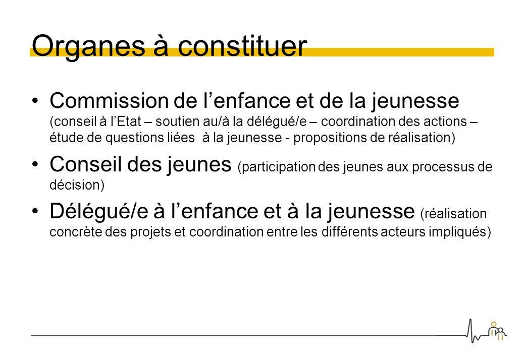 Organes à constituer Commission de lenfance et de la jeunesse (conseil à lEtat – soutien au/à la délégué/e – coordination des actions – étude de quest