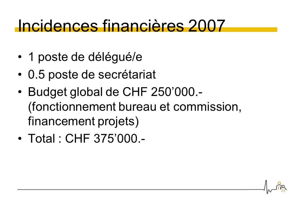 Incidences financières 2007 1 poste de délégué/e 0.5 poste de secrétariat Budget global de CHF 250000.- (fonctionnement bureau et commission, financement projets) Total : CHF 375000.-