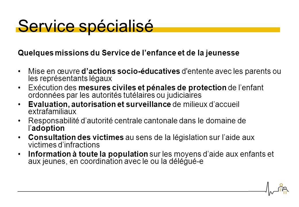 Service spécialisé Quelques missions du Service de lenfance et de la jeunesse Mise en œuvre dactions socio-éducatives d'entente avec les parents ou le
