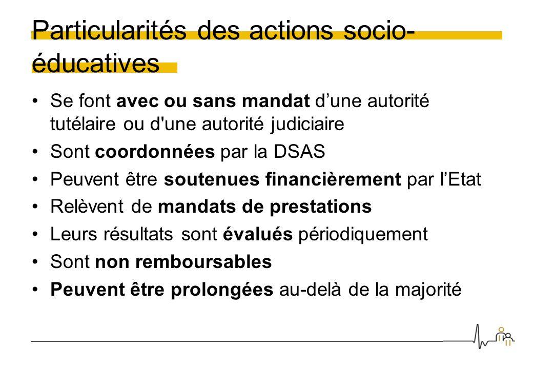 Particularités des actions socio- éducatives Se font avec ou sans mandat dune autorité tutélaire ou d'une autorité judiciaire Sont coordonnées par la
