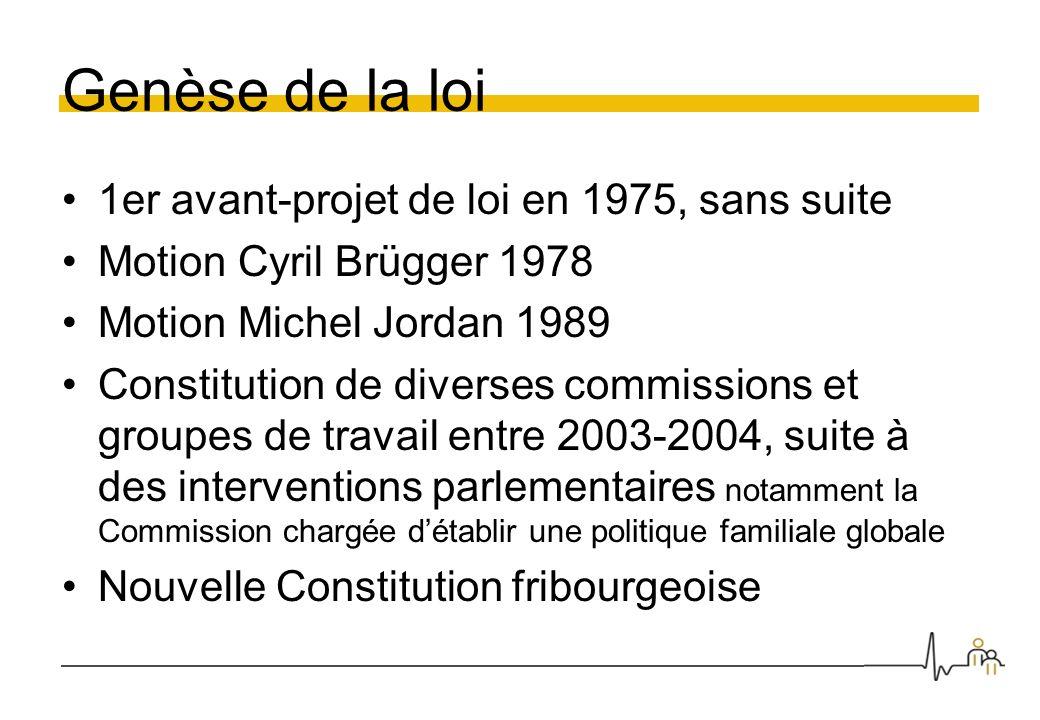 Genèse de la loi 1er avant-projet de loi en 1975, sans suite Motion Cyril Brügger 1978 Motion Michel Jordan 1989 Constitution de diverses commissions