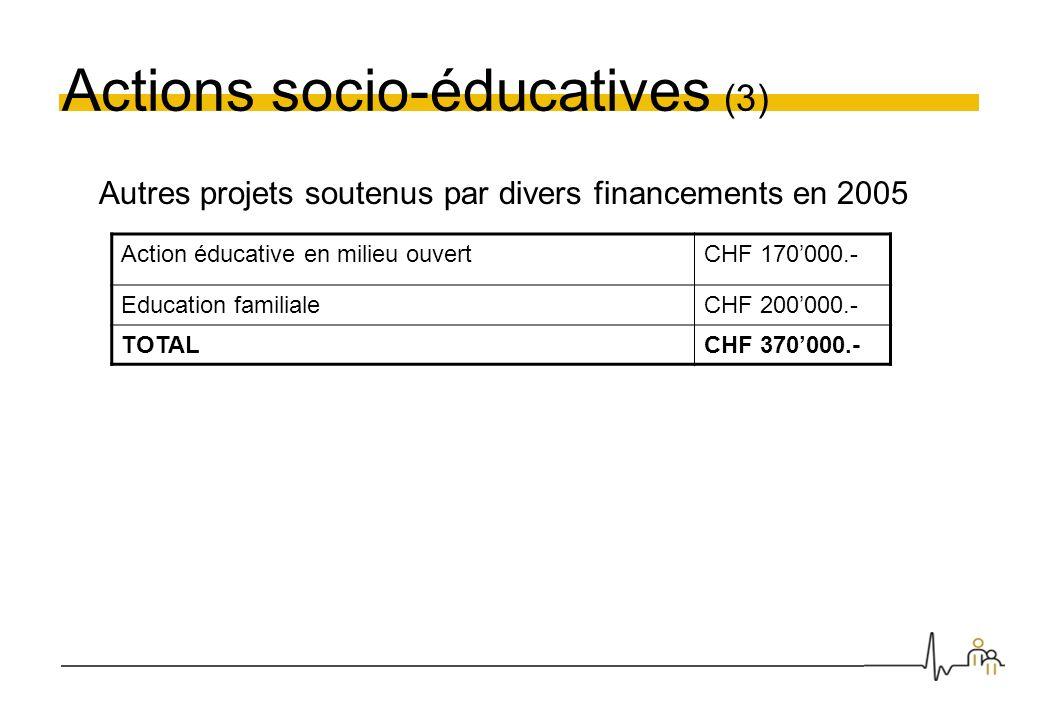 Actions socio-éducatives (3) Autres projets soutenus par divers financements en 2005 Action éducative en milieu ouvertCHF 170000.- Education familialeCHF 200000.- TOTALCHF 370000.-